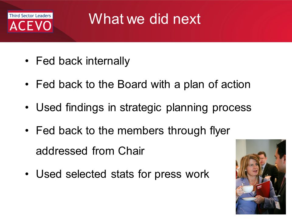 What we did next Fed back internally Fed back to the Board with a plan of action Used findings in strategic planning process Fed back to the members through flyer addressed from Chair Used selected stats for press work
