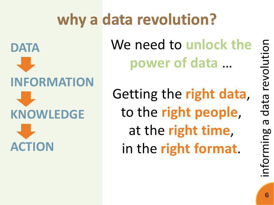 informing a data revolution 6 DATA INFORMATION KNOWLEDGE ACTION We need to unlock the power of data … Getting the right data, to the right people, at