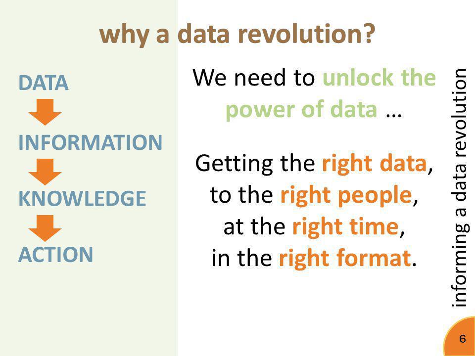 informing a data revolution 7 the data revolution needs to..