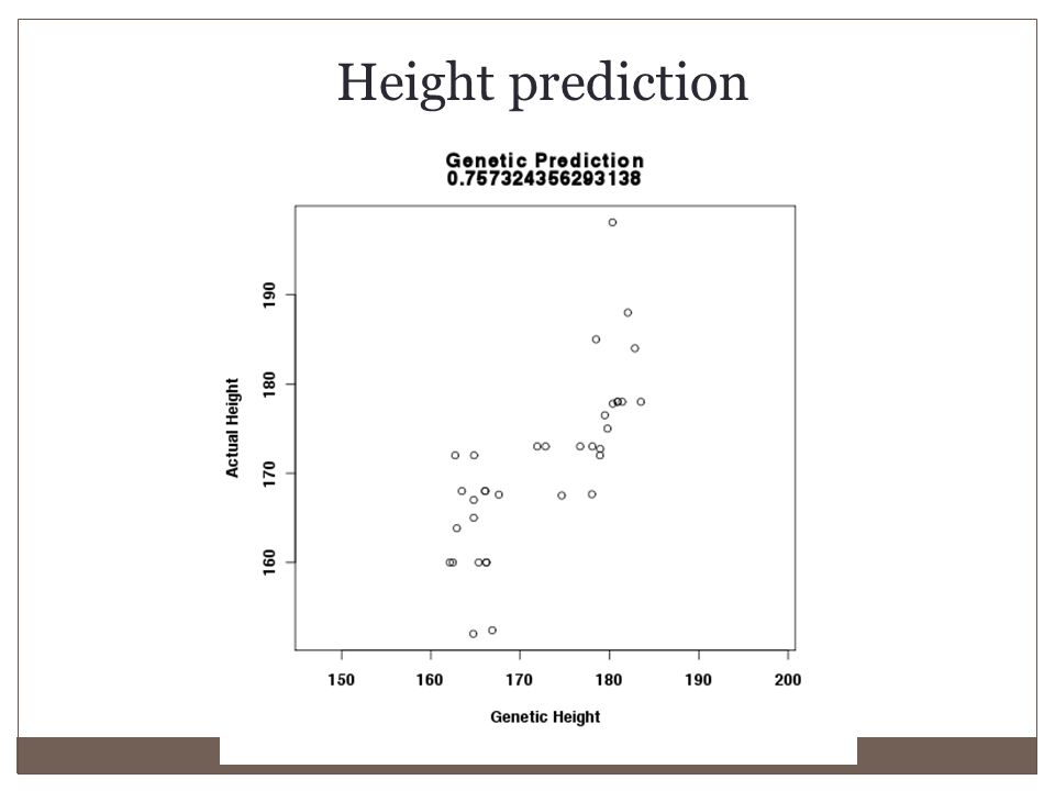 Height prediction