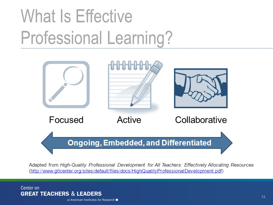 What Is Effective Professional Learning.