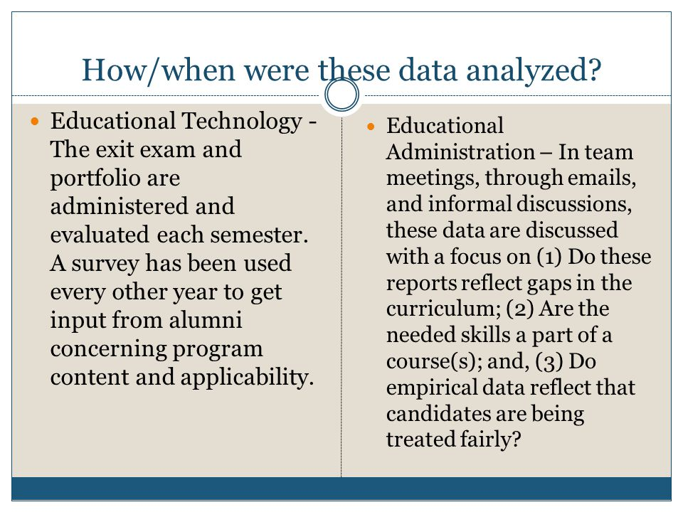 How/when were these data analyzed? Educational Technology - The exit exam and portfolio are administered and evaluated each semester. A survey has bee