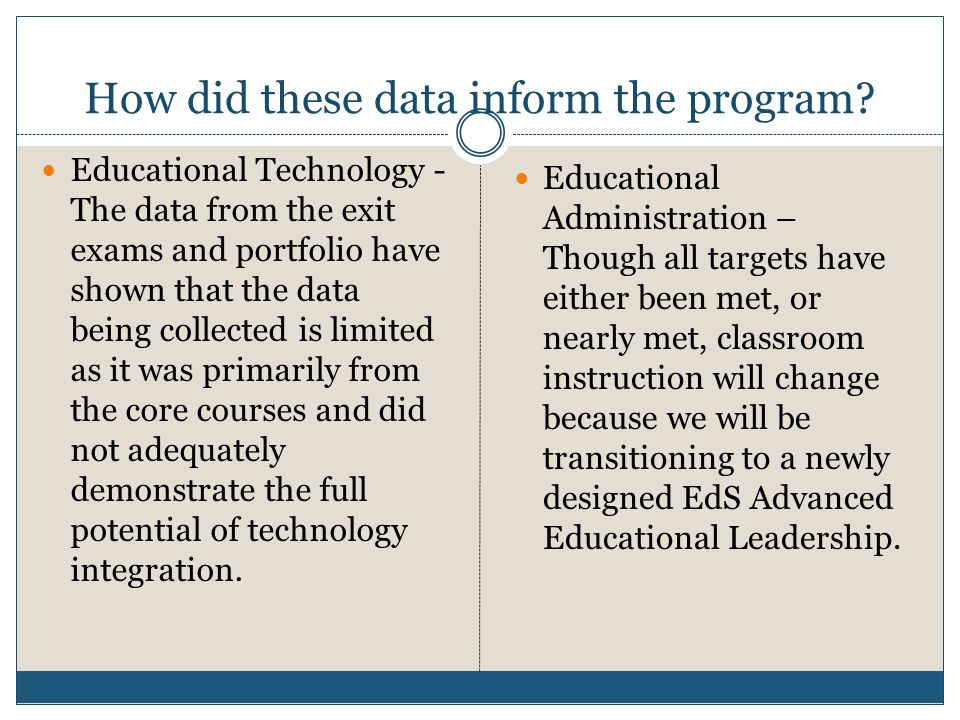How did these data inform the program? Educational Technology - The data from the exit exams and portfolio have shown that the data being collected is