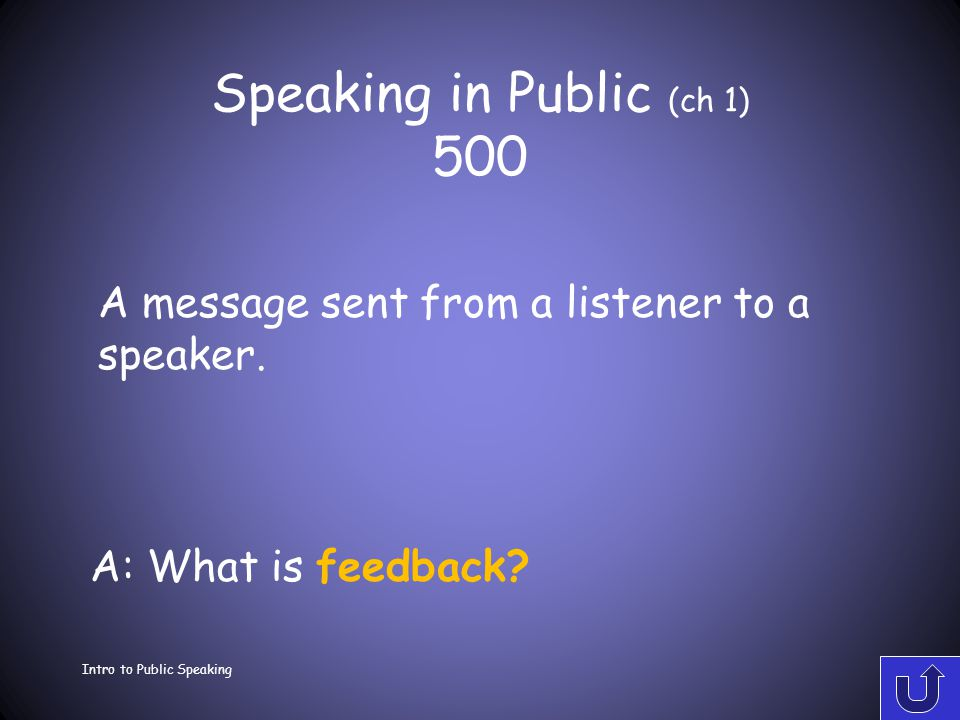 Speaking in Public (ch 1) 400 Intro to Public Speaking A: What is interference? Anything that impedes the message.