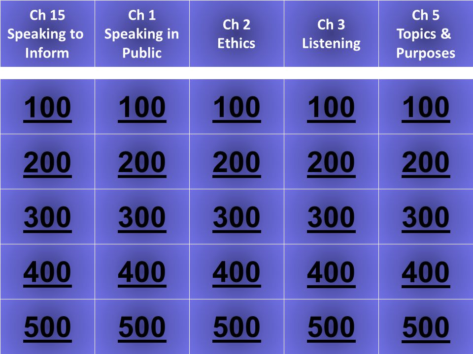 1 Intro to Public Speaking Review Chapters 1-4 & 14 JEOPARDY