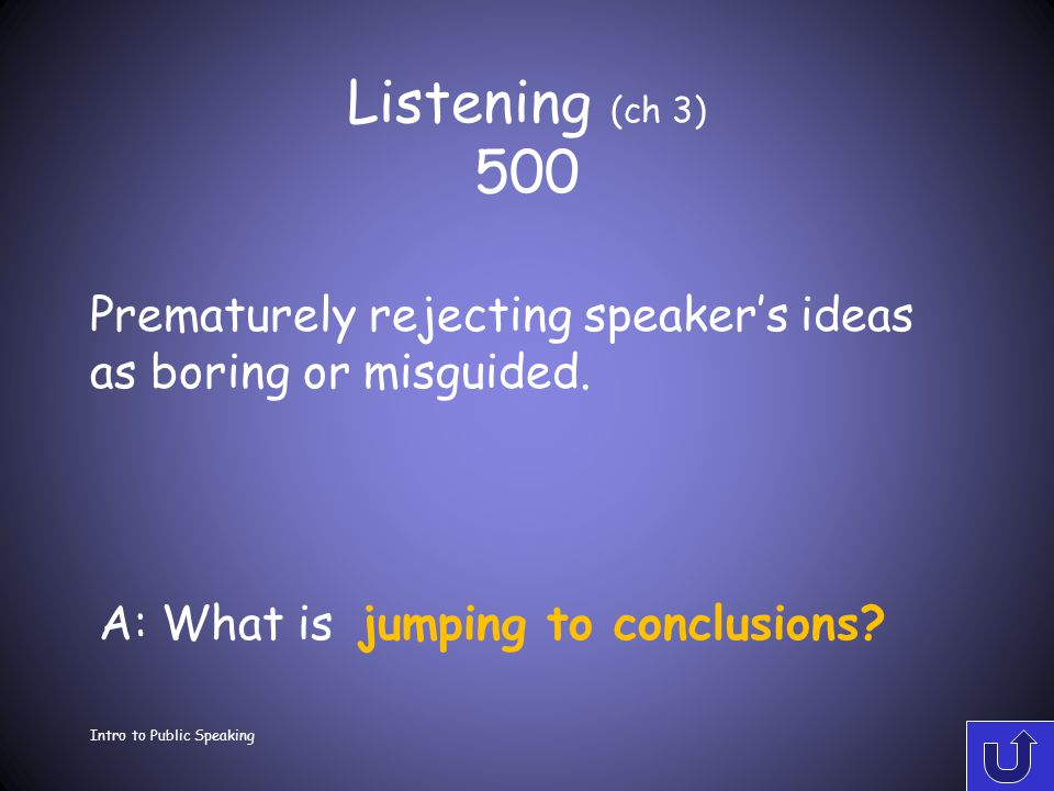 Listening (ch 3) 400 Intro to Public Speaking A: What is empathic listening? Listening to provide emotional support.