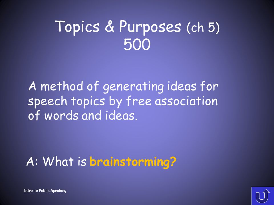 Topics & Purposes (ch 5) 400 Intro to Public Speaking A: What is a specific purpose statement? A single infinitive phrase that states precisely what a