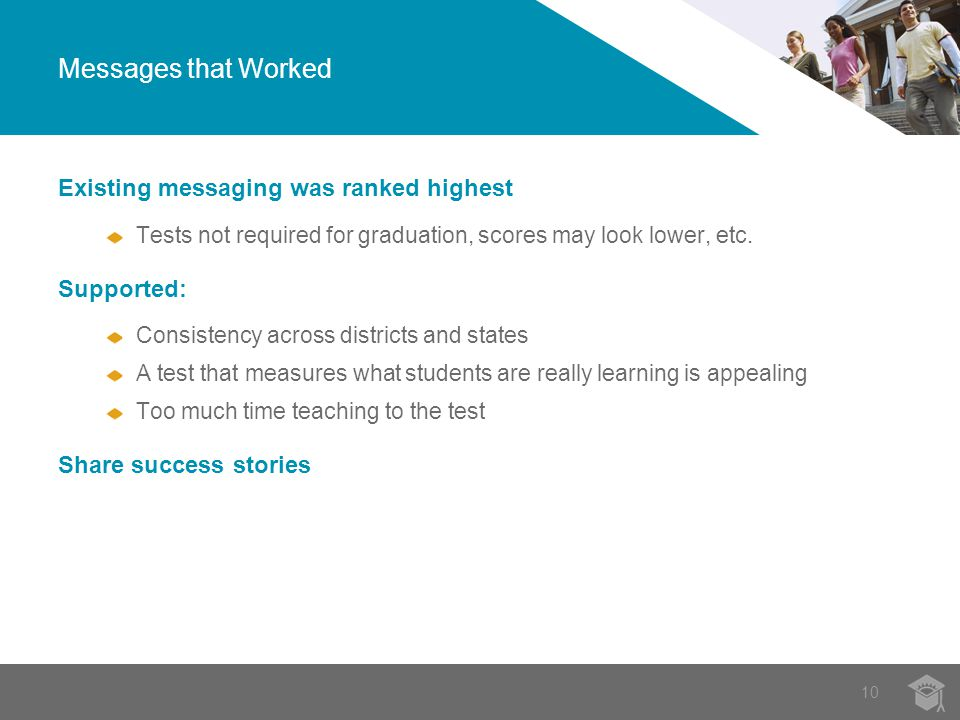 10 Messages that Worked Existing messaging was ranked highest Tests not required for graduation, scores may look lower, etc. Supported: Consistency ac