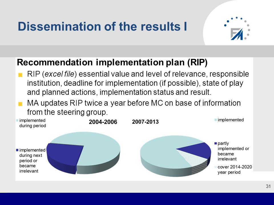 Dissemination of the results I Recommendation implementation plan (RIP) RIP (excel file) essential value and level of relevance, responsible institution, deadline for implementation (if possible), state of play and planned actions, implementation status and result.