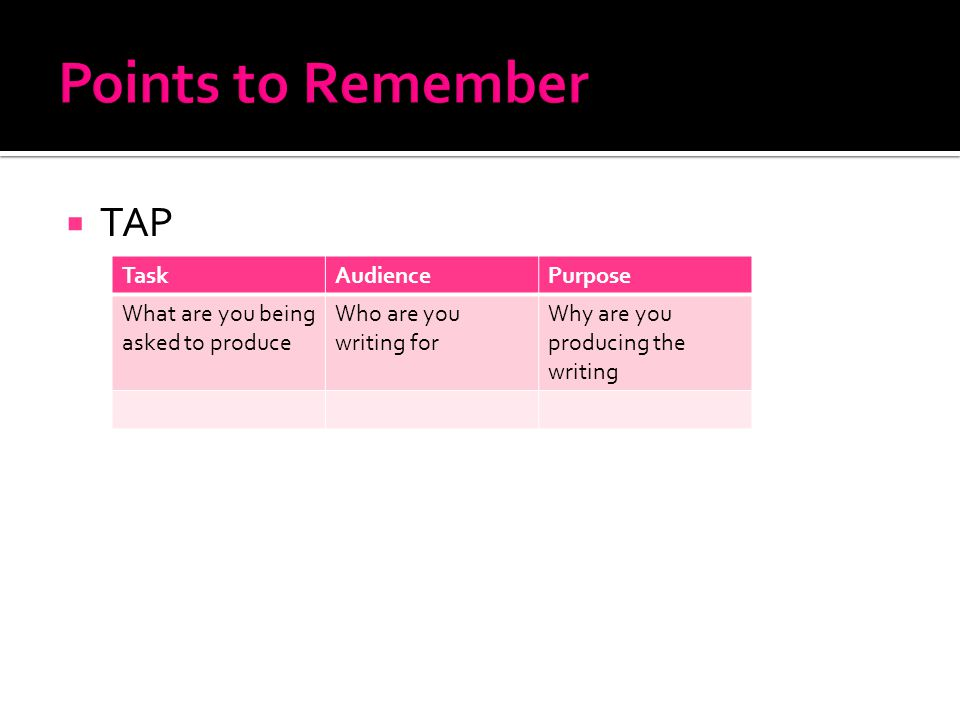  TAP TaskAudiencePurpose What are you being asked to produce Who are you writing for Why are you producing the writing