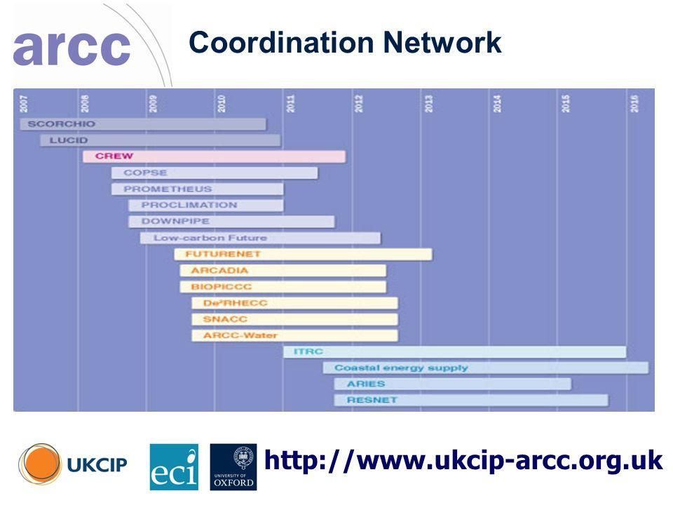 © UKCIP Coordination Network http://www.ukcip-arcc.org.uk