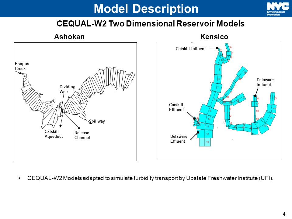 4 Model Description Kensico CEQUAL-W2 Two Dimensional Reservoir Models Ashokan Esopus Creek Dividing Weir Catskill Aqueduct Release Channel Spillway Catskill Influent Catskill Effluent Delaware Effluent Delaware Influent CEQUAL-W2 Models adapted to simulate turbidity transport by Upstate Freshwater Institute (UFI).