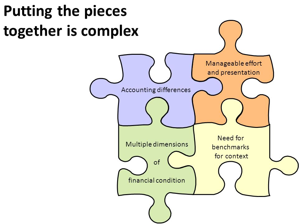 Putting the pieces together is complex Accounting differences Multiple dimensions of financial condition Need for benchmarks for context Manageable effort and presentation
