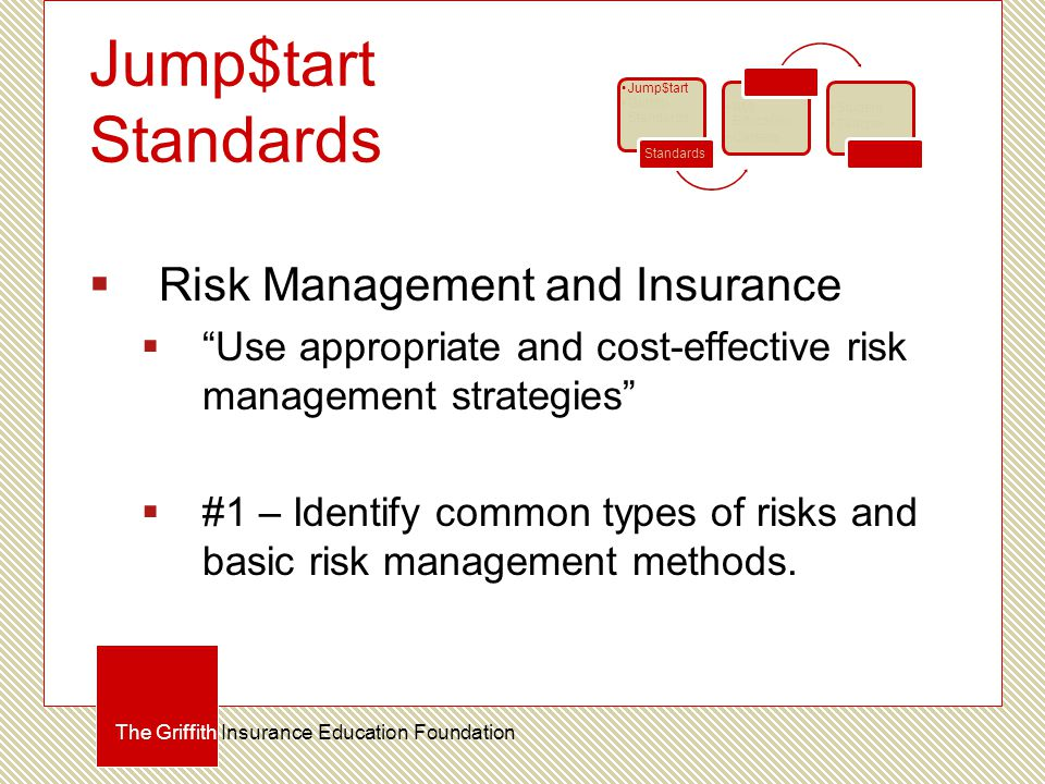 Jump$tart Standards  Risk Management and Insurance  Use appropriate and cost-effective risk management strategies  #1 – Identify common types of risks and basic risk management methods.