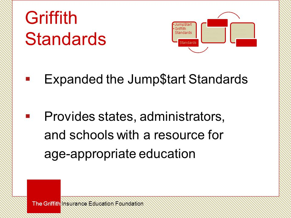 Griffith Standards  Expanded the Jump$tart Standards  Provides states, administrators, and schools with a resource for age-appropriate education The Griffith Insurance Education Foundation Jump$tart Griffith Standards Standards RMI Education Careers Curriculum Student Teacher Certification