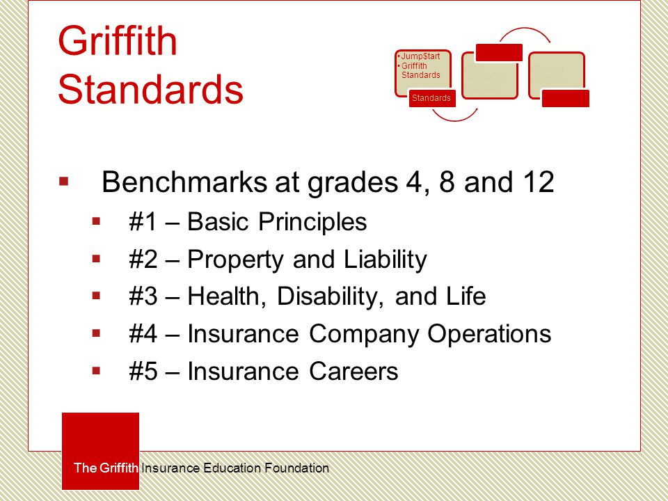 Griffith Standards  Benchmarks at grades 4, 8 and 12  #1 – Basic Principles  #2 – Property and Liability  #3 – Health, Disability, and Life  #4 – Insurance Company Operations  #5 – Insurance Careers The Griffith Insurance Education Foundation Jump$tart Griffith Standards Standards RMI Education Careers Curriculum Student Teacher Certification