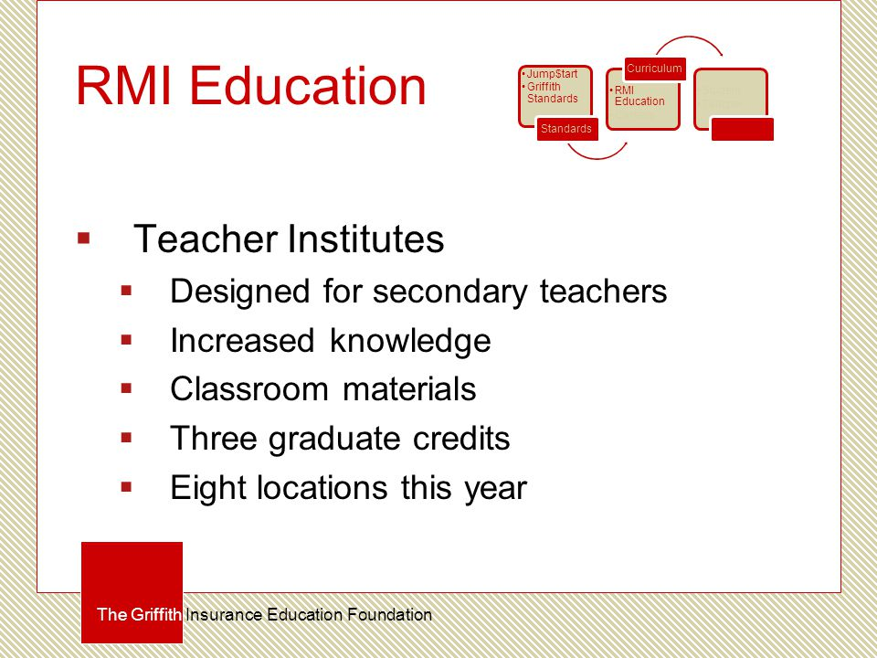 RMI Education  Teacher Institutes  Designed for secondary teachers  Increased knowledge  Classroom materials  Three graduate credits  Eight locations this year The Griffith Insurance Education Foundation Jump$tart Griffith Standards Standards RMI Education Careers Curriculum Student Teacher Certification