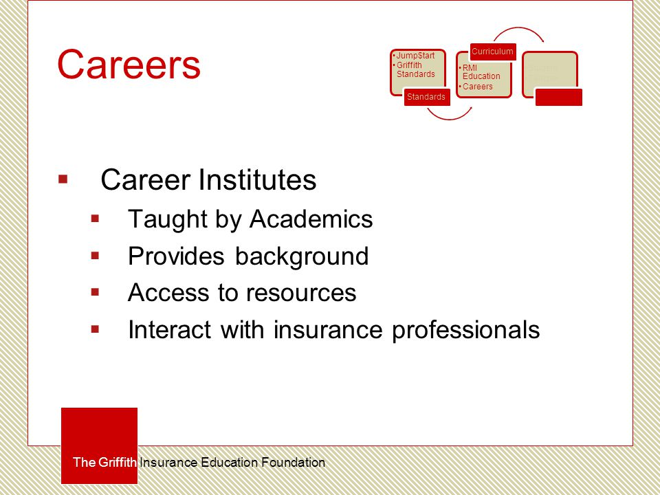 Careers  Career Institutes  Taught by Academics  Provides background  Access to resources  Interact with insurance professionals The Griffith Insurance Education Foundation Jump$tart Griffith Standards Standards RMI Education Careers Curriculum Student Teacher Certification
