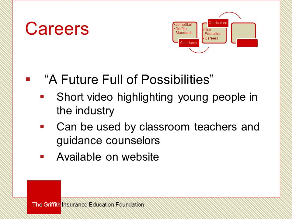 Careers  A Future Full of Possibilities  Short video highlighting young people in the industry  Can be used by classroom teachers and guidance counselors  Available on website The Griffith Insurance Education Foundation Jump$tart Griffith Standards Standards RMI Education Careers Curriculum Student Teacher Certification