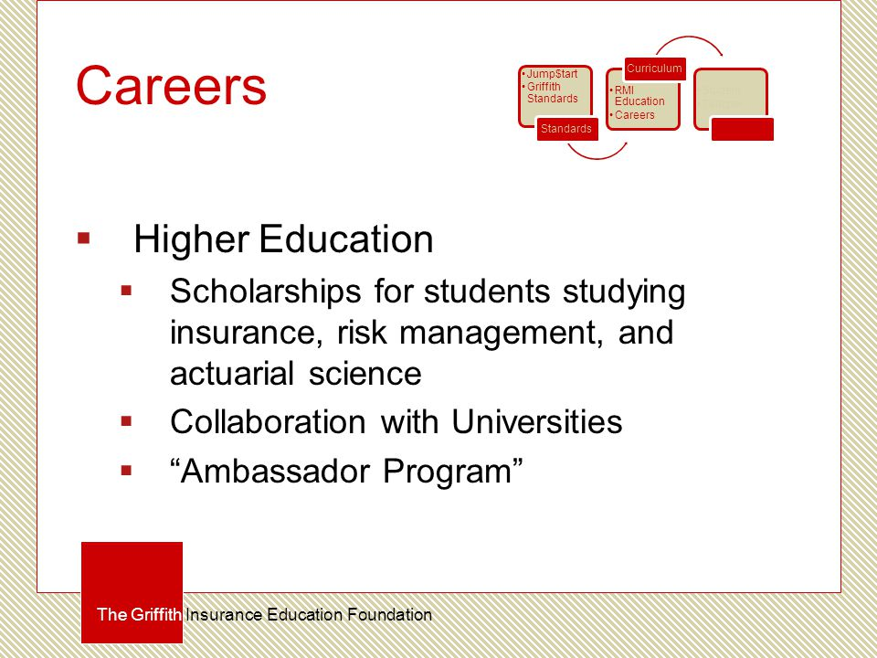 Careers  Higher Education  Scholarships for students studying insurance, risk management, and actuarial science  Collaboration with Universities  Ambassador Program The Griffith Insurance Education Foundation Jump$tart Griffith Standards Standards RMI Education Careers Curriculum Student Teacher Certification