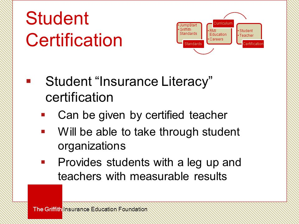 Student Certification  Student Insurance Literacy certification  Can be given by certified teacher  Will be able to take through student organizations  Provides students with a leg up and teachers with measurable results The Griffith Insurance Education Foundation Jump$tart Griffith Standards Standards RMI Education Careers Curriculum Student Teacher Certification