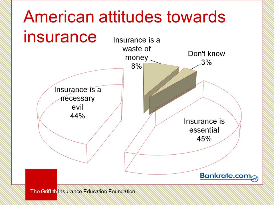 American attitudes towards insurance The Griffith Insurance Education Foundation