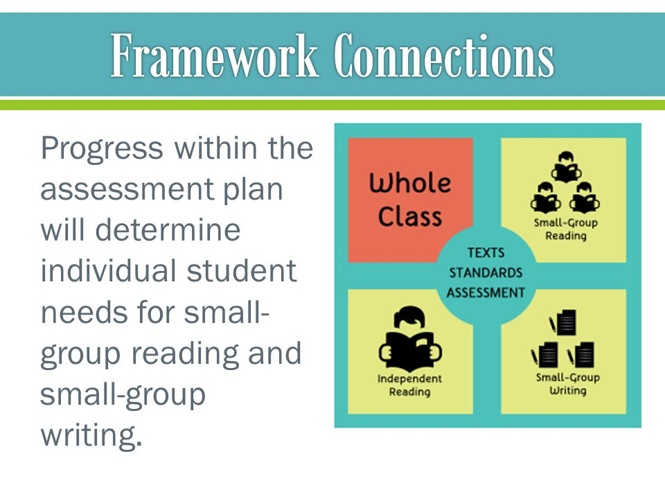 Progress within the assessment plan will determine individual student needs for small- group reading and small-group writing.