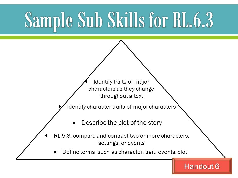  Define terms such as character, trait, events, plot  RL.5.3: compare and contrast two or more characters, settings, or events  Describe the plot o