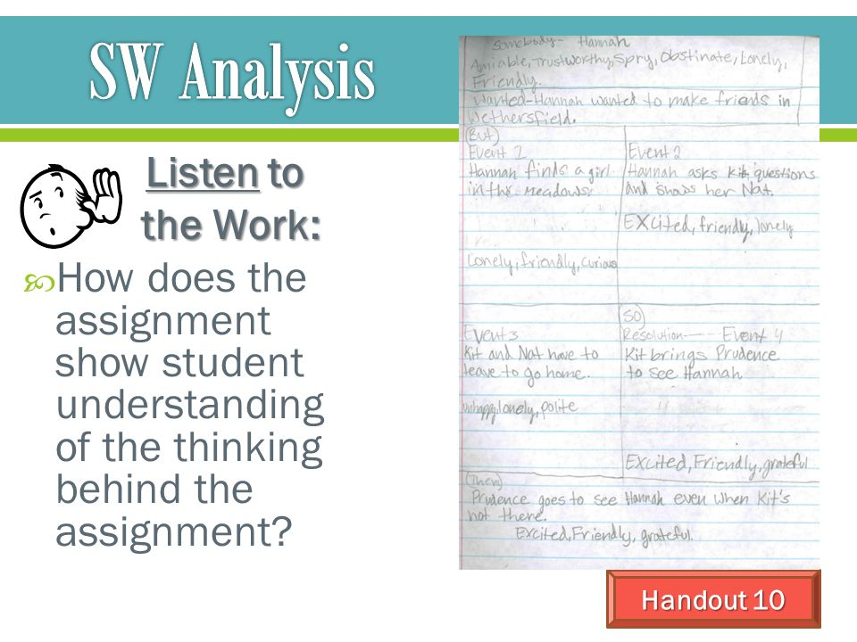 Listen to the Work: the Work:  How does the assignment show student understanding of the thinking behind the assignment? Handout 10