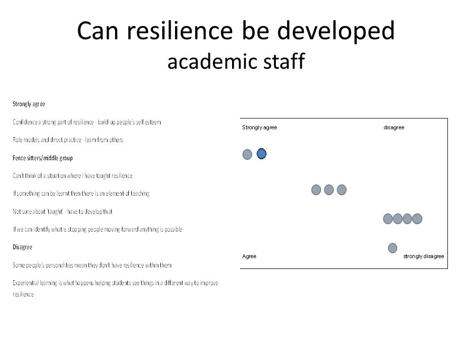 Can resilience be developed academic staff