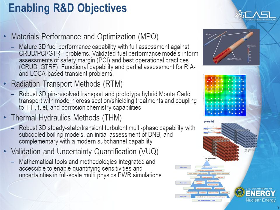 9 Enabling R&D Objectives 9 Materials Performance and Optimization (MPO) –Mature 3D fuel performance capability with full assessment against CRUD/PCI/GTRF problems.