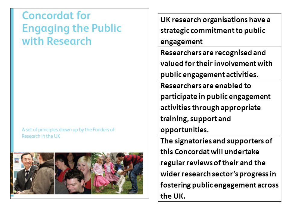 UK research organisations have a strategic commitment to public engagement Researchers are recognised and valued for their involvement with public eng