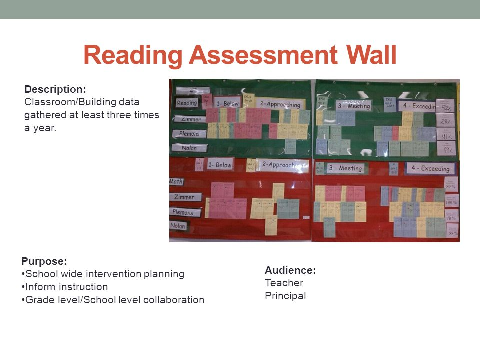 Social Studies Reading Assessment Description: Reading assessment within the content area assessing students using only informational text, given each quarter across the district.