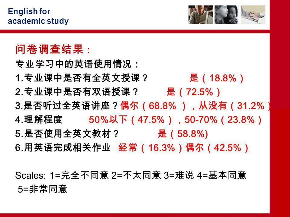 English for academic study 问卷调查结果 : 专业学习中的英语使用情况: 1. 专业课中是否有全英文授课? 是( 18.8% ) 2. 专业课中是否有双语授课? 是( 72.5% ) 3. 是否听过全英语讲座?偶尔( 68.8% ),从没有( 31.2% ) 4. 理解程度