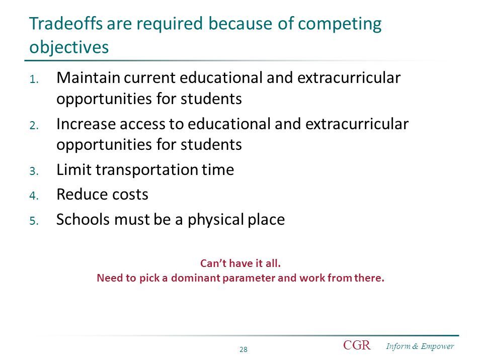 Inform & Empower CGR 28 Tradeoffs are required because of competing objectives 1.