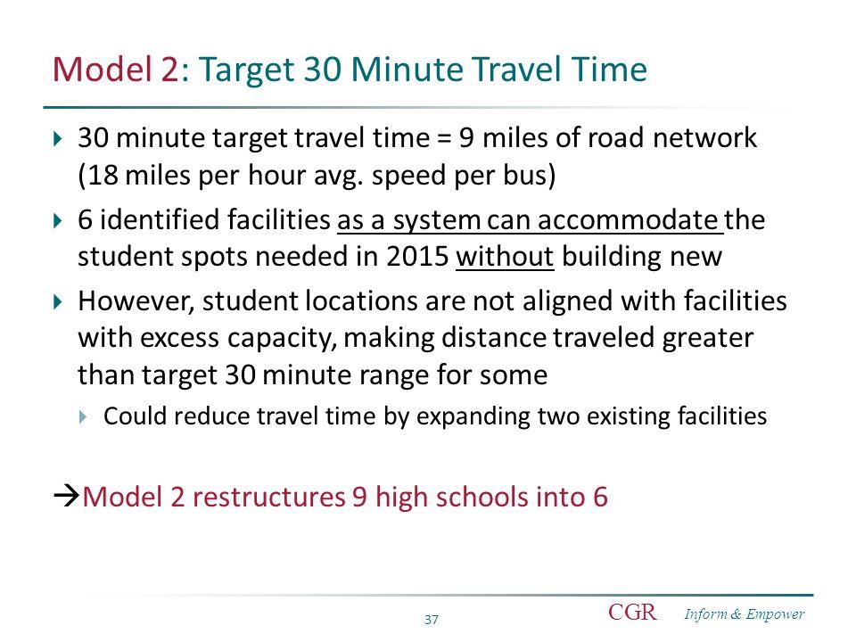 Inform & Empower CGR 37 Model 2: Target 30 Minute Travel Time  30 minute target travel time = 9 miles of road network (18 miles per hour avg.