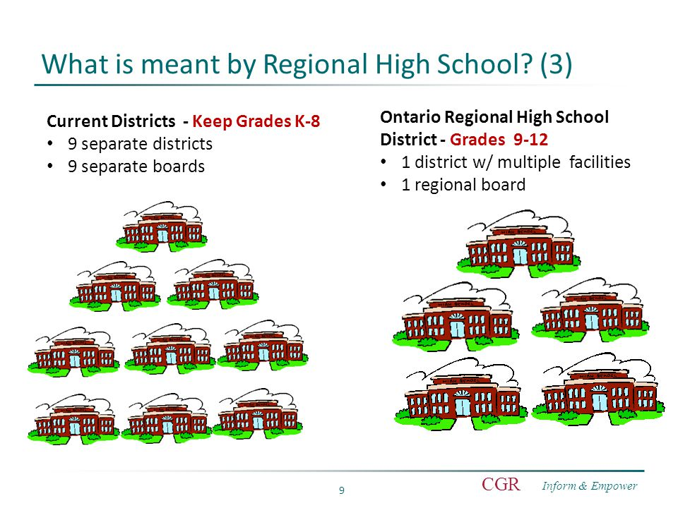 Inform & Empower CGR 9 What is meant by Regional High School.