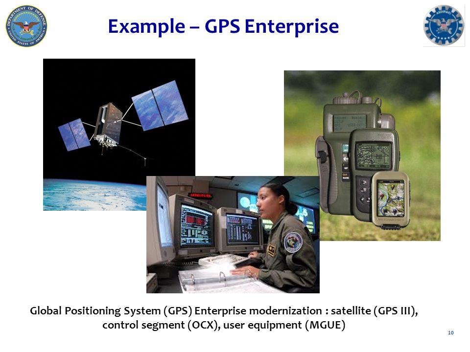 10 Example – GPS Enterprise Global Positioning System (GPS) Enterprise modernization : satellite (GPS III), control segment (OCX), user equipment (MGUE)