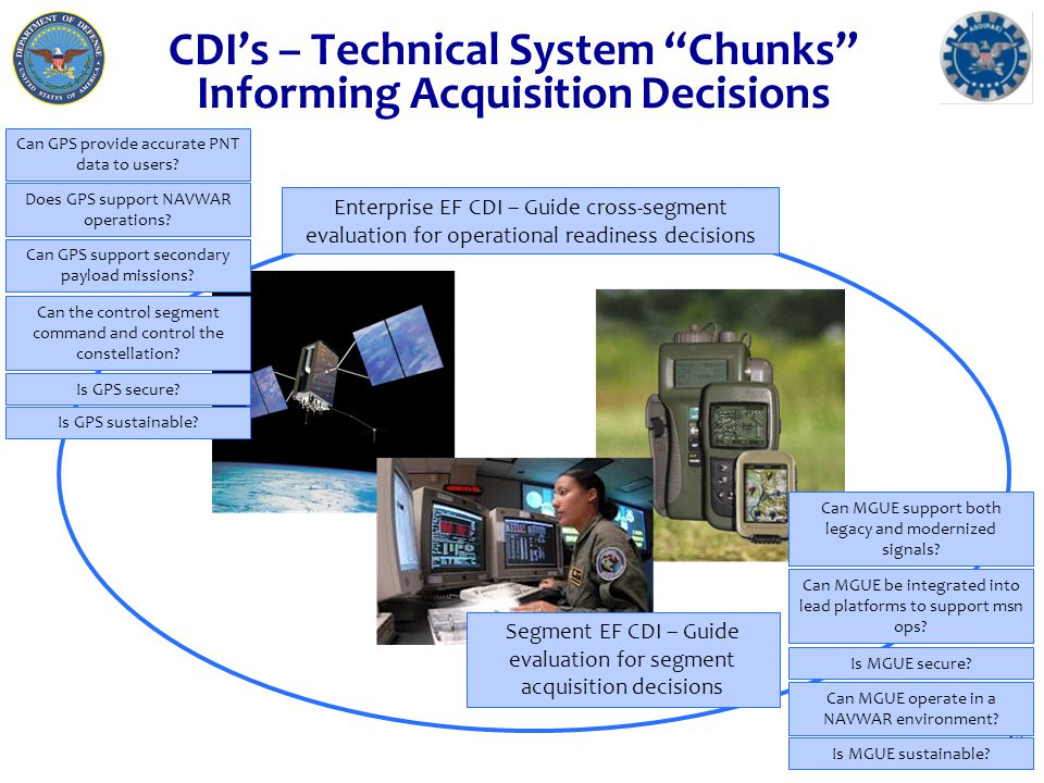 "CDI's – Technical System ""Chunks"" Informing Acquisition Decisions 12 Enterprise EF CDI – Guide cross-segment evaluation for operational readiness deci"