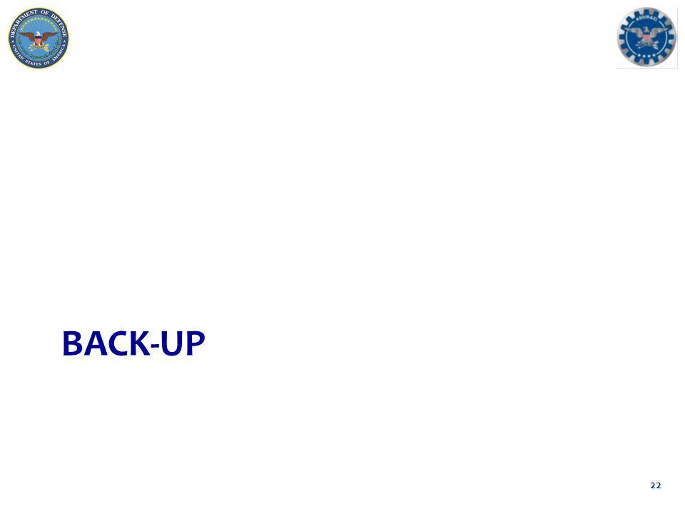 BACK-UP 22