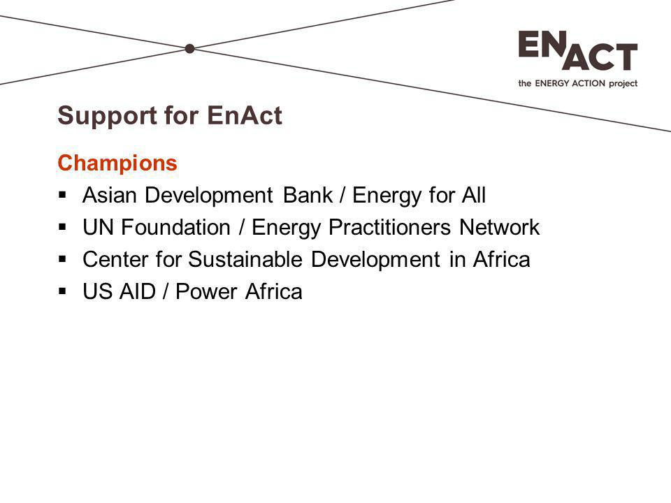 Support for EnAct Champions  Asian Development Bank / Energy for All  UN Foundation / Energy Practitioners Network  Center for Sustainable Developm