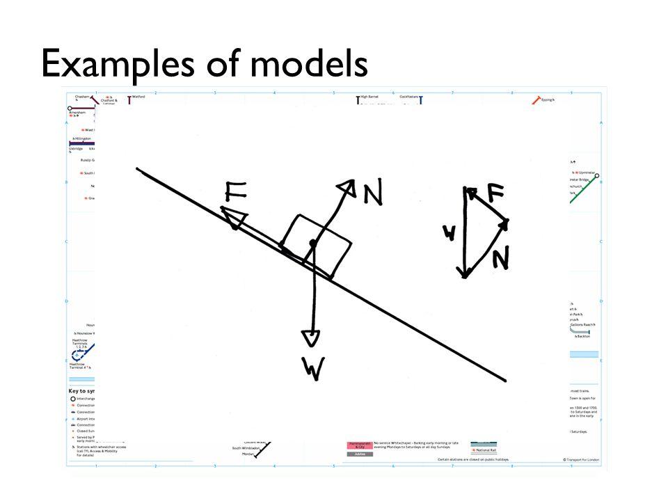 Models are innate, essential, human
