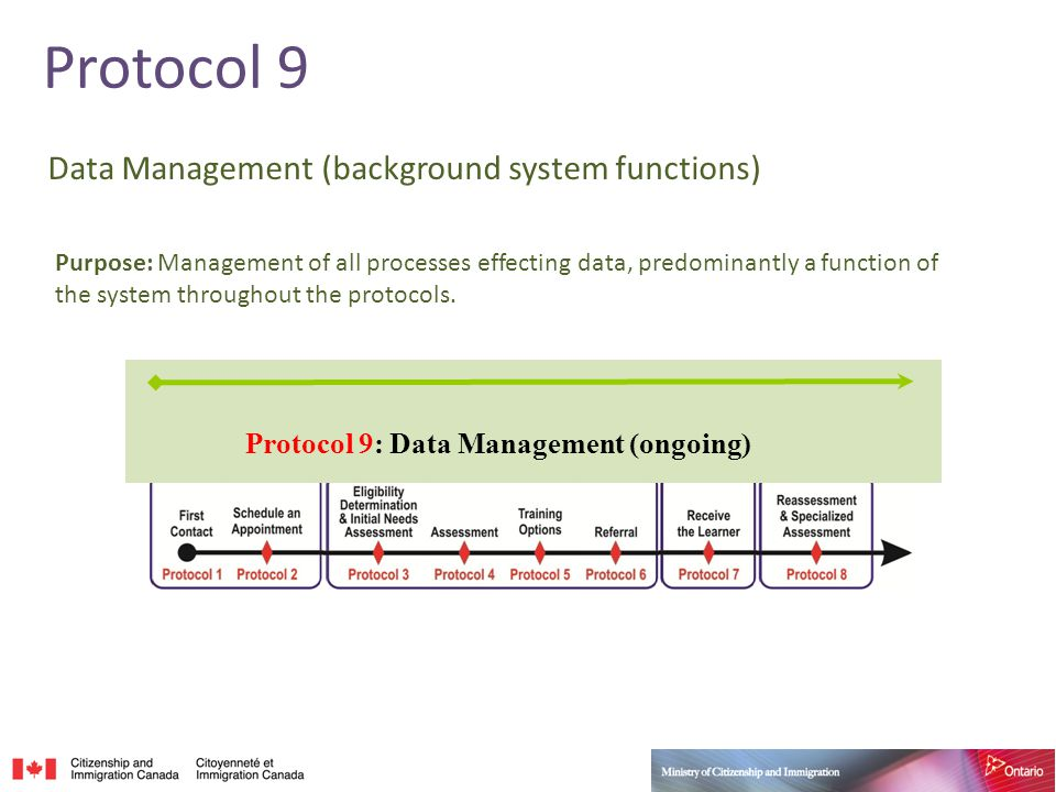 Data Management (background system functions) Purpose: Management of all processes effecting data, predominantly a function of the system throughout the protocols.