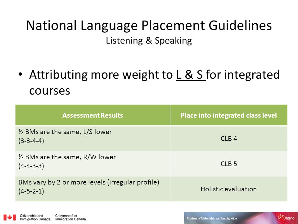 National Language Placement Guidelines Listening & Speaking Attributing more weight to L & S for integrated courses Assessment ResultsPlace into integrated class level ½ BMs are the same, L/S lower (3-3-4-4) CLB 4 ½ BMs are the same, R/W lower (4-4-3-3) CLB 5 BMs vary by 2 or more levels (irregular profile) (4-5-2-1) Holistic evaluation