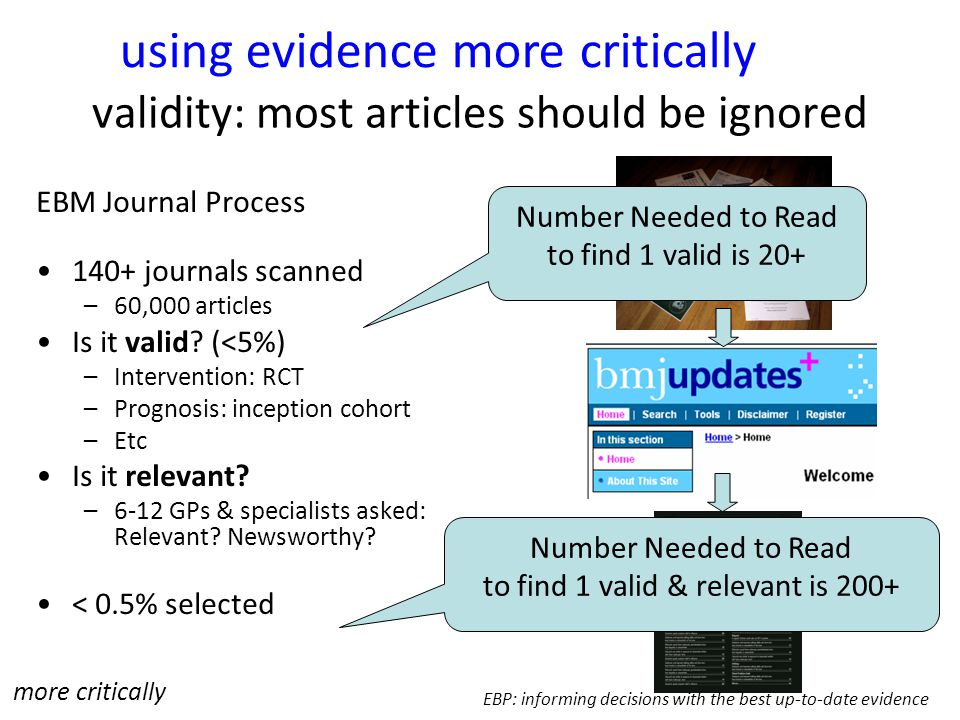 validity: most articles should be ignored EBM Journal Process 140+ journals scanned –60,000 articles Is it valid.