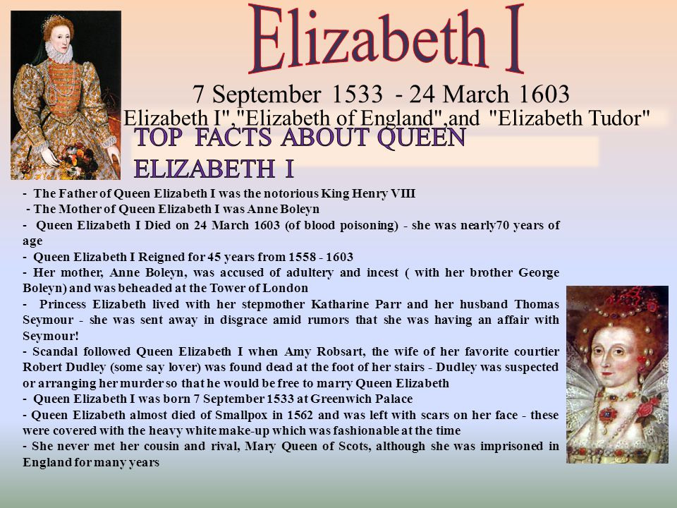 7 September 1533 - 24 March 1603 Elizabeth I , Elizabeth of England ,and Elizabeth Tudor - The Father of Queen Elizabeth I was the notorious King Henry VIII - The Mother of Queen Elizabeth I was Anne Boleyn - Queen Elizabeth I Died on 24 March 1603 (of blood poisoning) - she was nearly70 years of age - Queen Elizabeth I Reigned for 45 years from 1558 - 1603 - Her mother, Anne Boleyn, was accused of adultery and incest ( with her brother George Boleyn) and was beheaded at the Tower of London - Princess Elizabeth lived with her stepmother Katharine Parr and her husband Thomas Seymour - she was sent away in disgrace amid rumors that she was having an affair with Seymour.