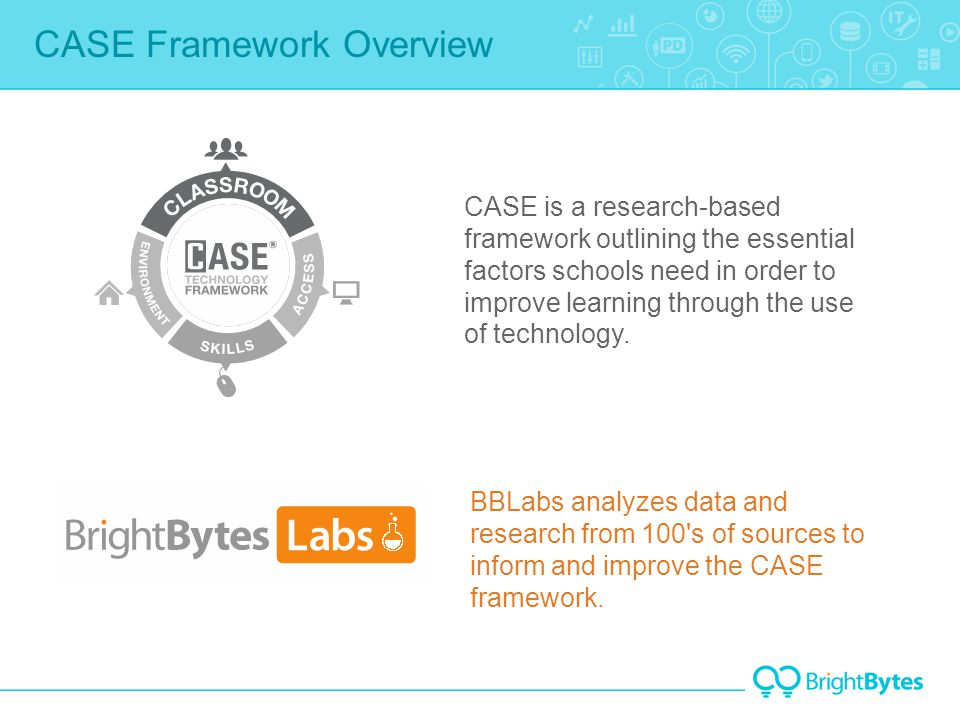 CASE Framework Overview CASE is a research-based framework outlining the essential factors schools need in order to improve learning through the use of technology.