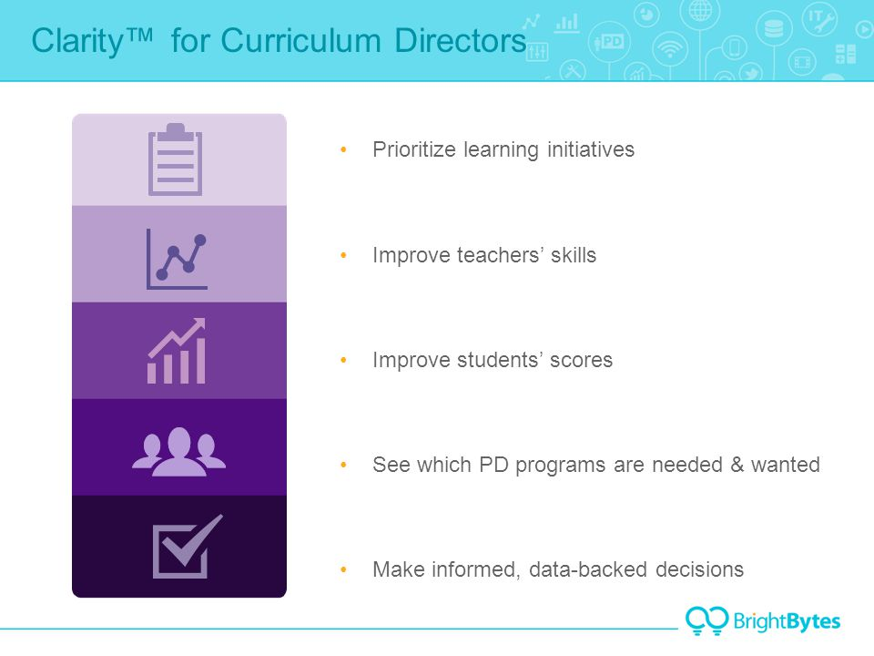Clarity™ for Curriculum Directors Prioritize learning initiatives Improve teachers' skills Improve students' scores See which PD programs are needed & wanted Make informed, data-backed decisions