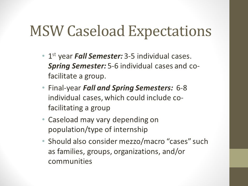 MSW Caseload Expectations 1 st year Fall Semester: 3-5 individual cases. Spring Semester: 5-6 individual cases and co- facilitate a group. Final-year