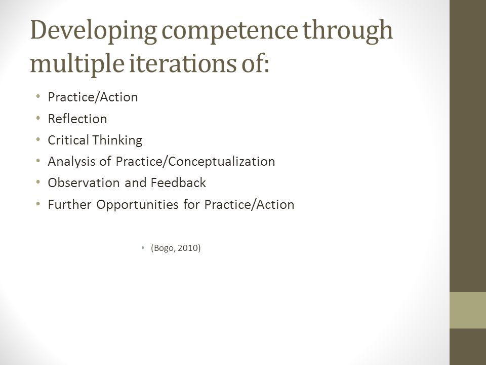 Developing competence through multiple iterations of: Practice/Action Reflection Critical Thinking Analysis of Practice/Conceptualization Observation